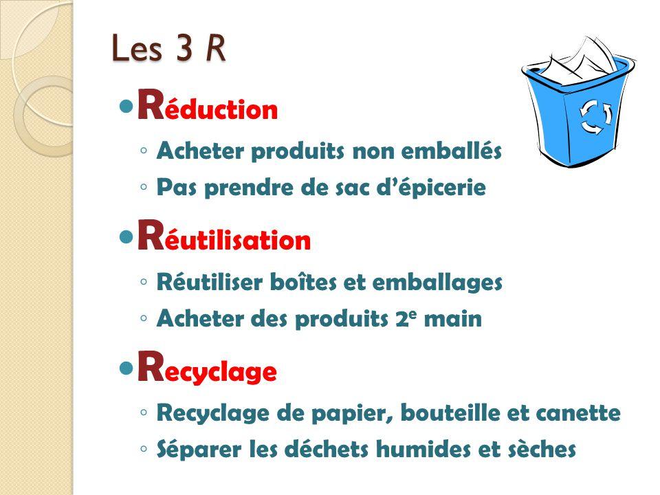 Réduction Réutilisation Recyclage Les 3 R