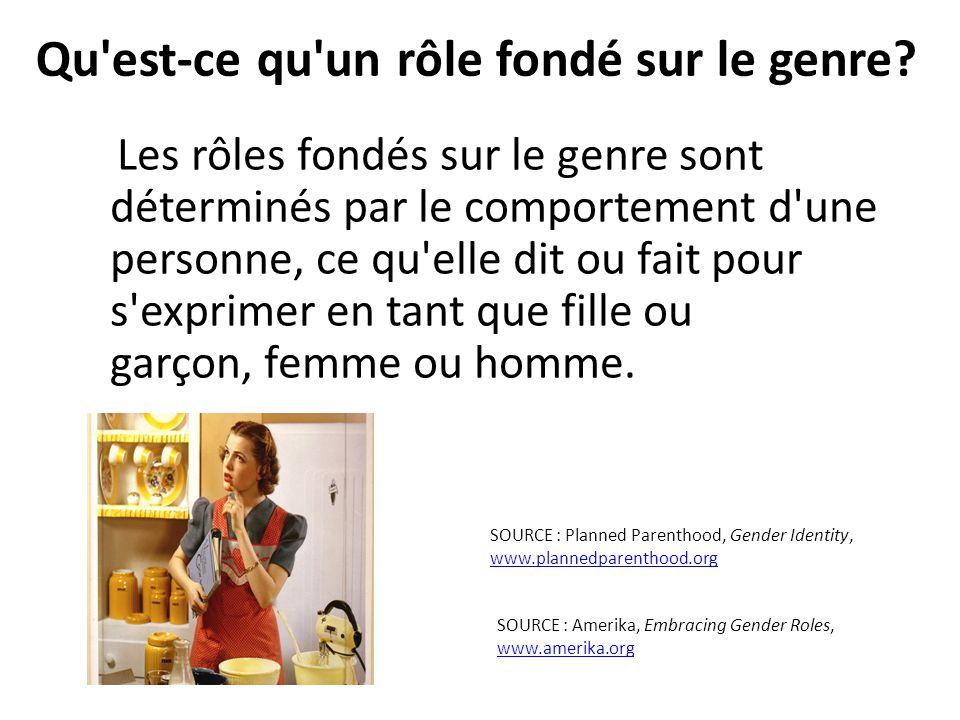 Qu est-ce qu un rôle fondé sur le genre