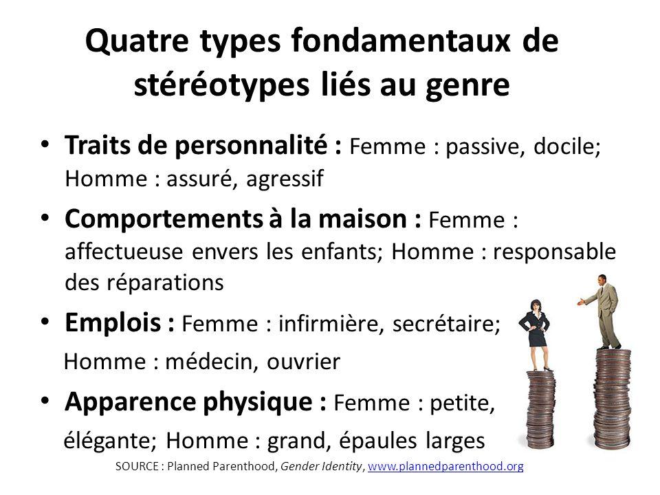 Quatre types fondamentaux de stéréotypes liés au genre