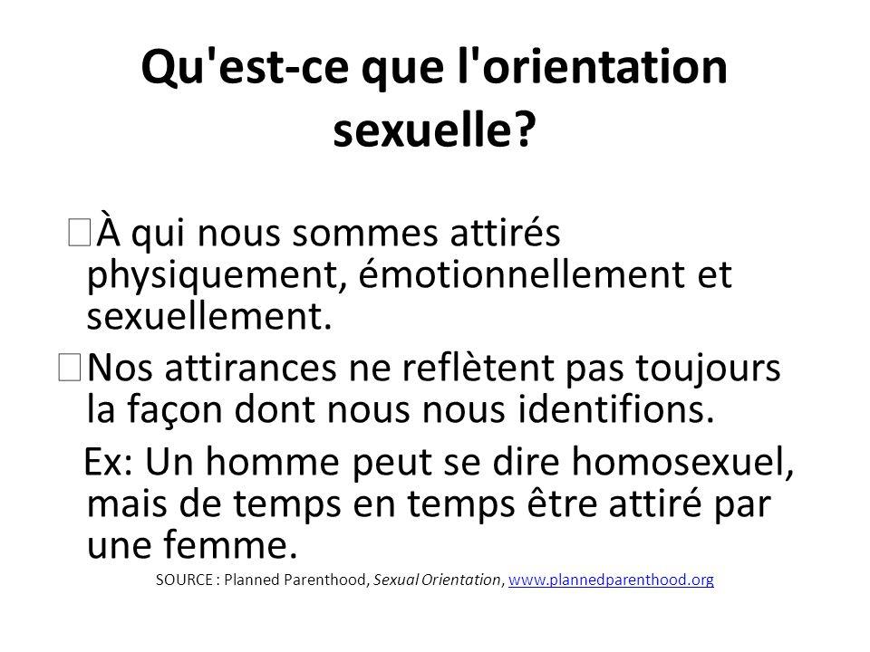 Qu est-ce que l orientation sexuelle