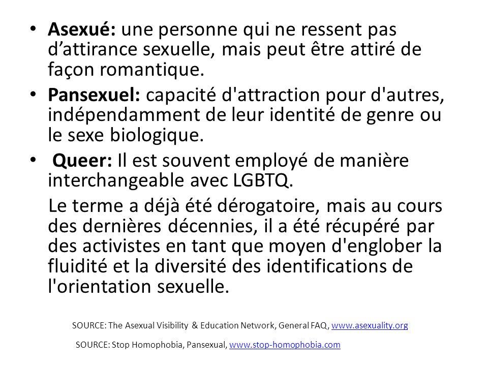 Queer: Il est souvent employé de manière interchangeable avec LGBTQ.