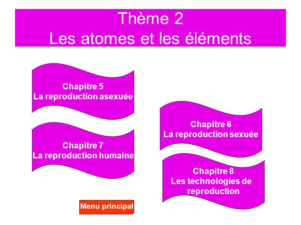 Thème 2 Les atomes et les éléments