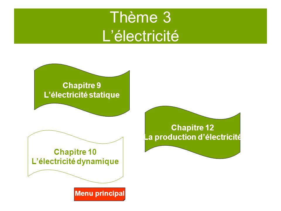 Thème 3 L'électricité Chapitre 9 L'électricité statique Chapitre 12