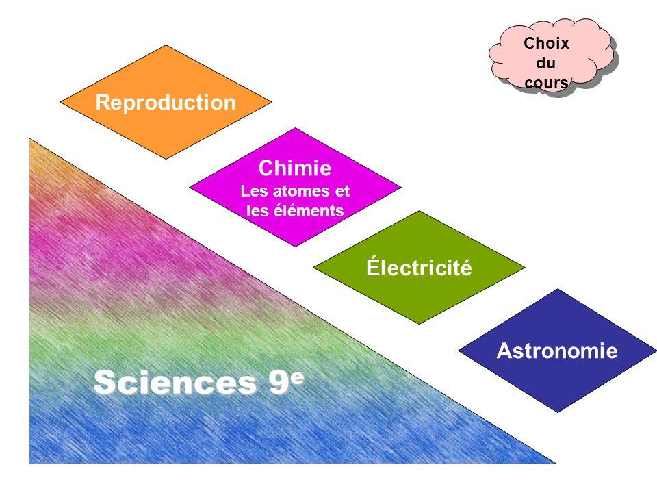 Sciences 9e Reproduction Chimie Électricité Astronomie Choix du cours