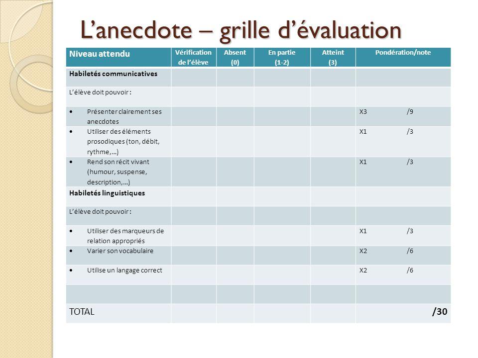 L'anecdote – grille d'évaluation