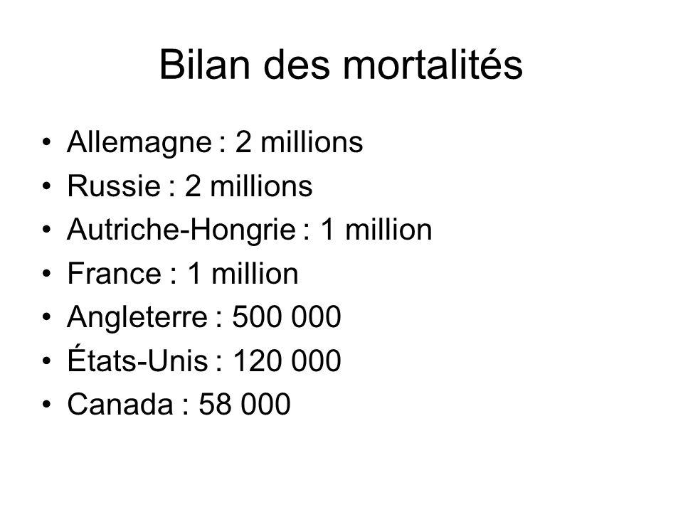 Bilan des mortalités Allemagne : 2 millions Russie : 2 millions