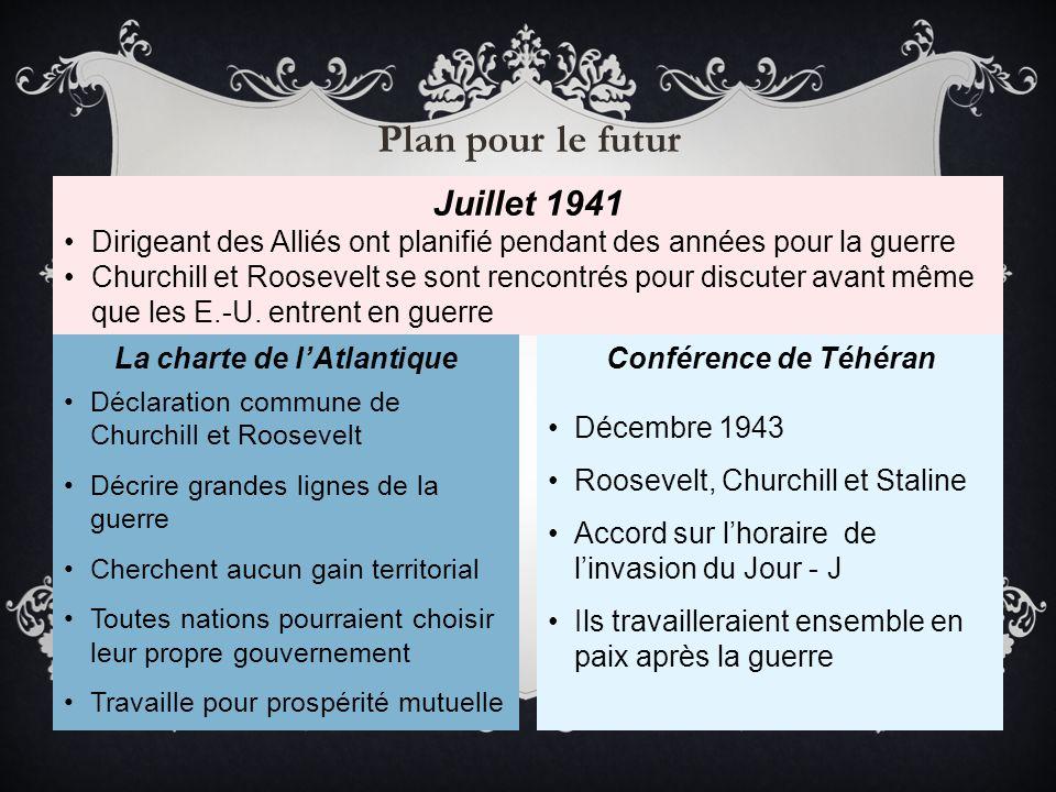La charte de l'Atlantique