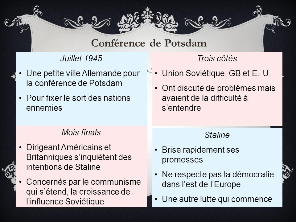 Conférence de Potsdam Juillet 1945
