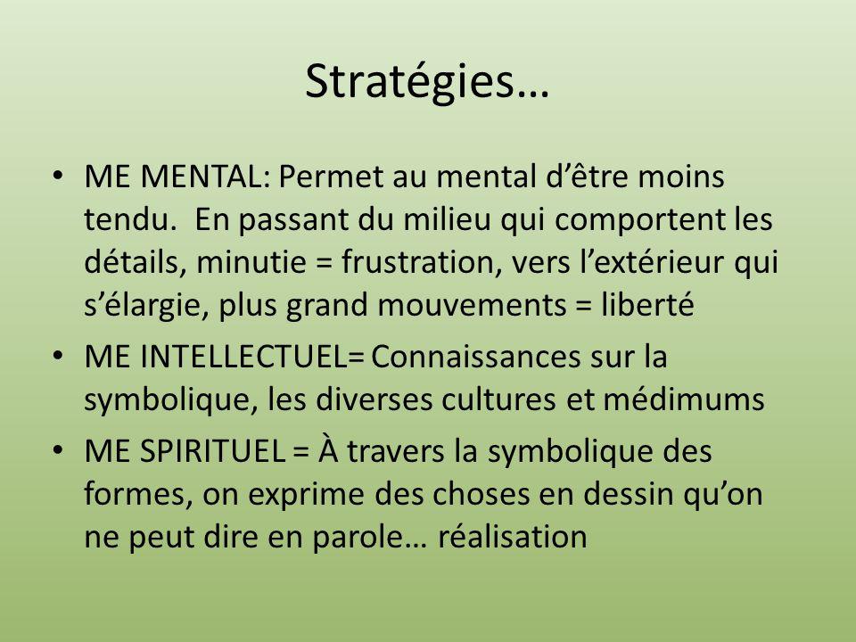 Stratégies…