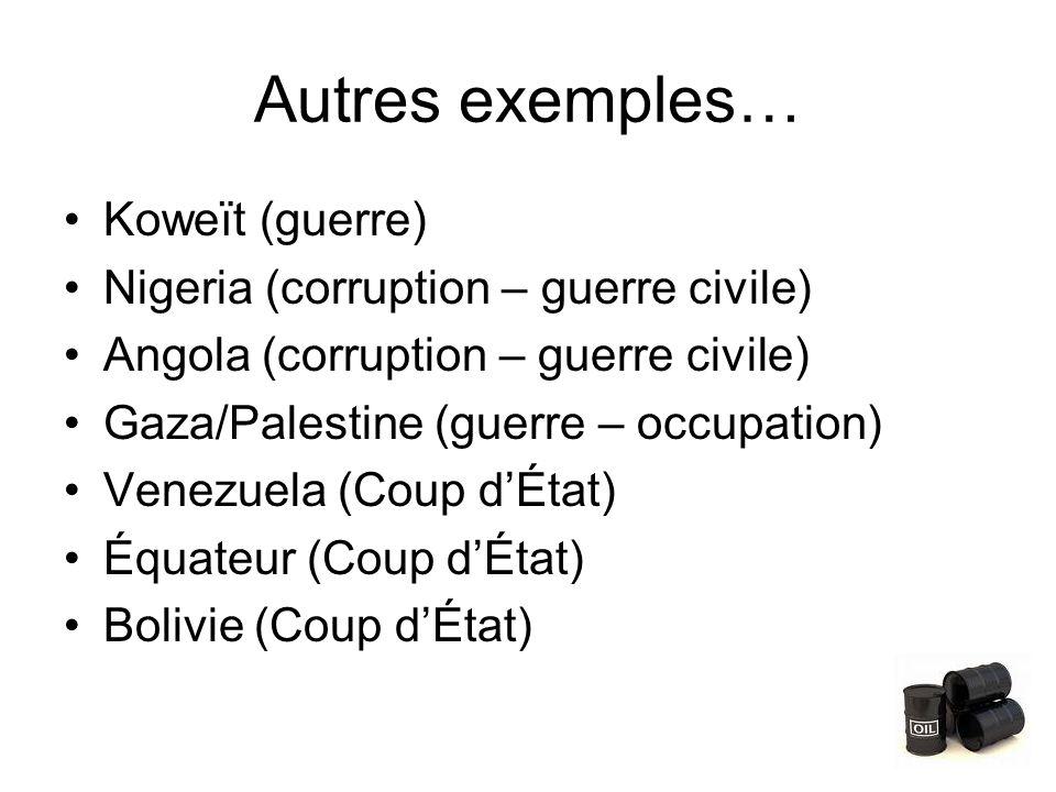 Autres exemples… Koweït (guerre) Nigeria (corruption – guerre civile)