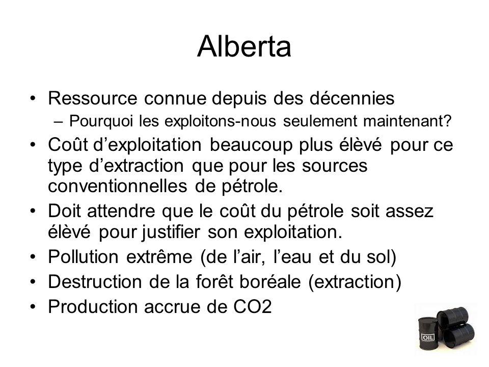 Alberta Ressource connue depuis des décennies