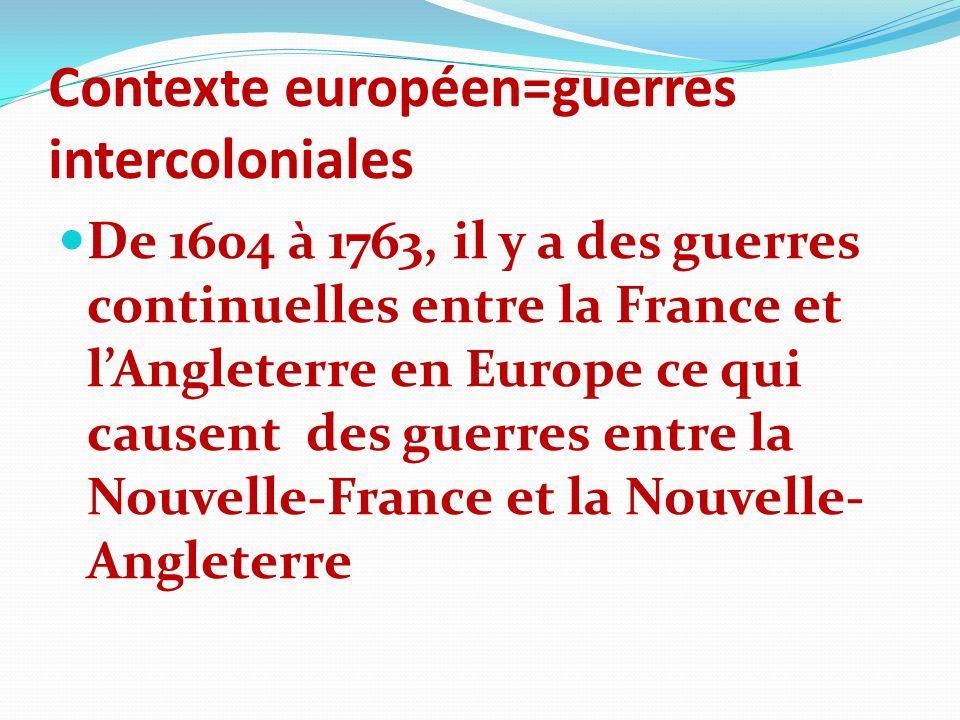 Contexte européen=guerres intercoloniales