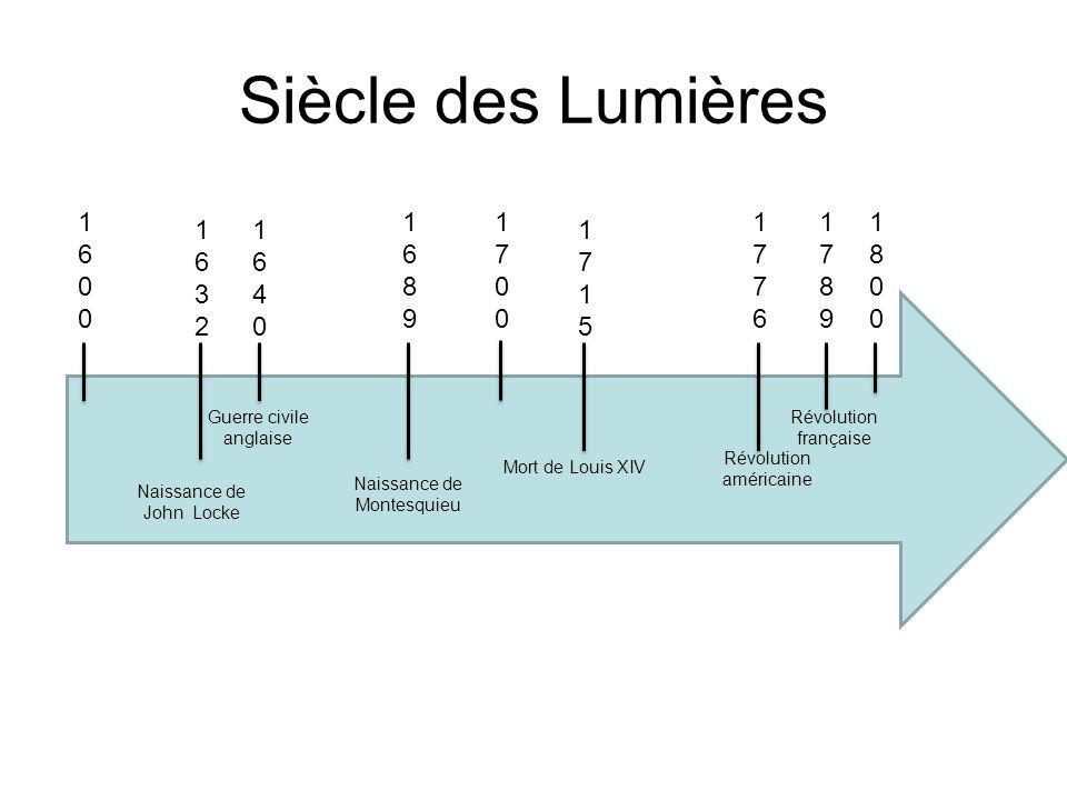 Siècle des Lumières 1. 6. 1. 689. 1. 7. 1. 7. 76. 1. 789. 1. 8. 1. 632. 1. 64. 1. 7.