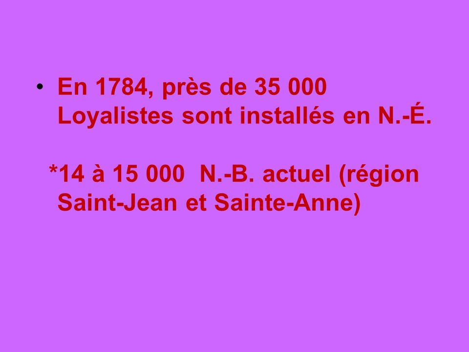 En 1784, près de 35 000 Loyalistes sont installés en N.-É.