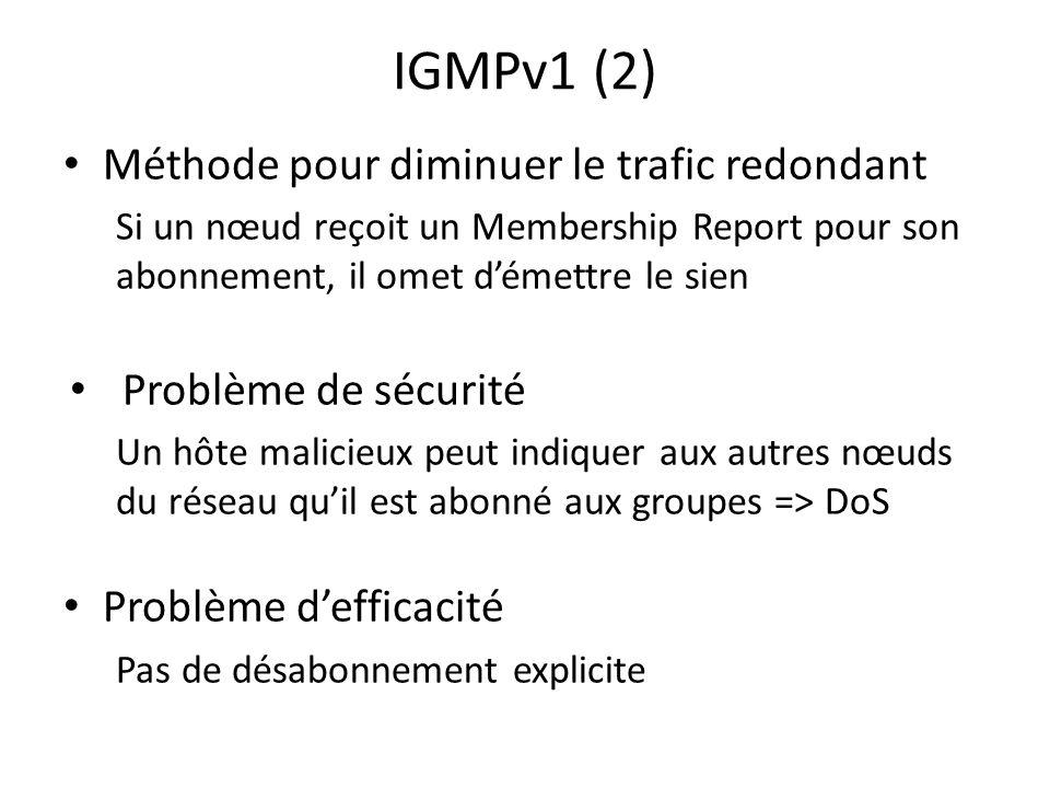 IGMPv1 (2) Méthode pour diminuer le trafic redondant