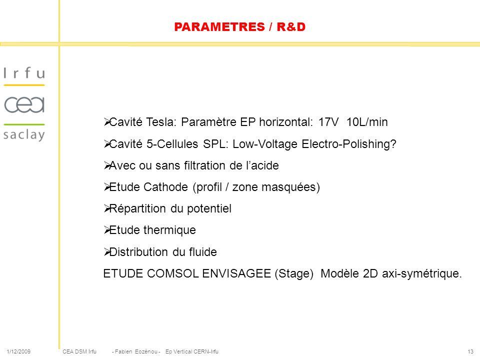 Cavité Tesla: Paramètre EP horizontal: 17V 10L/min