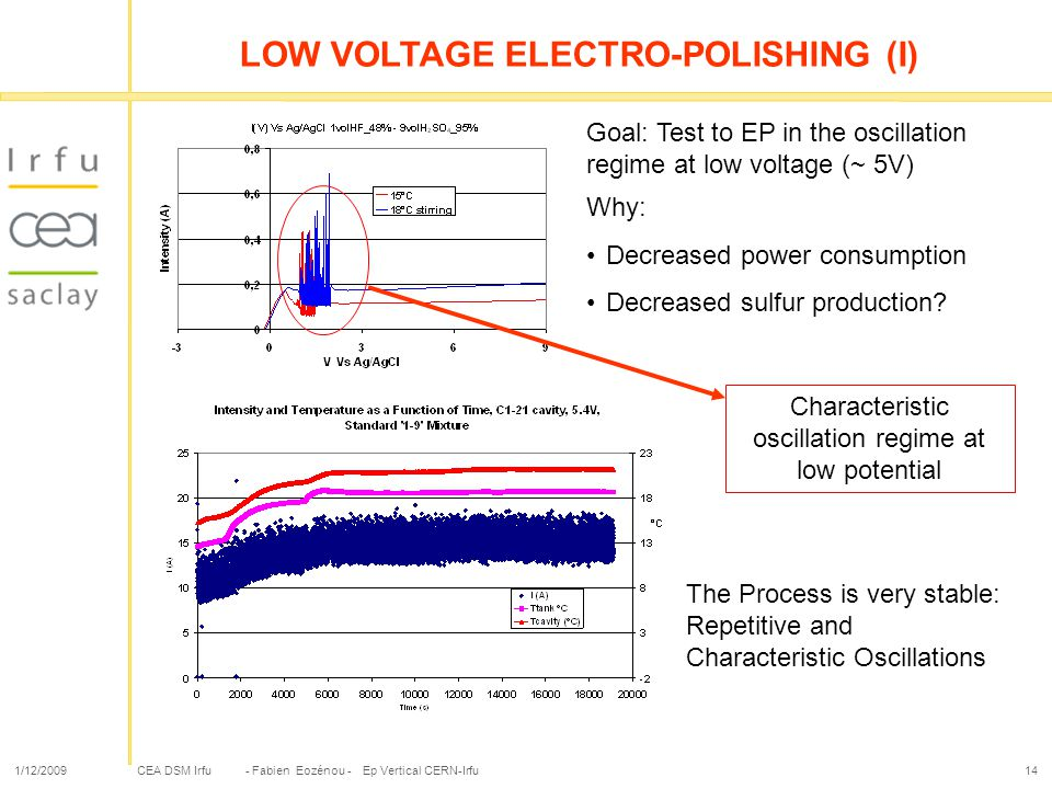 LOW VOLTAGE ELECTRO-POLISHING (I)