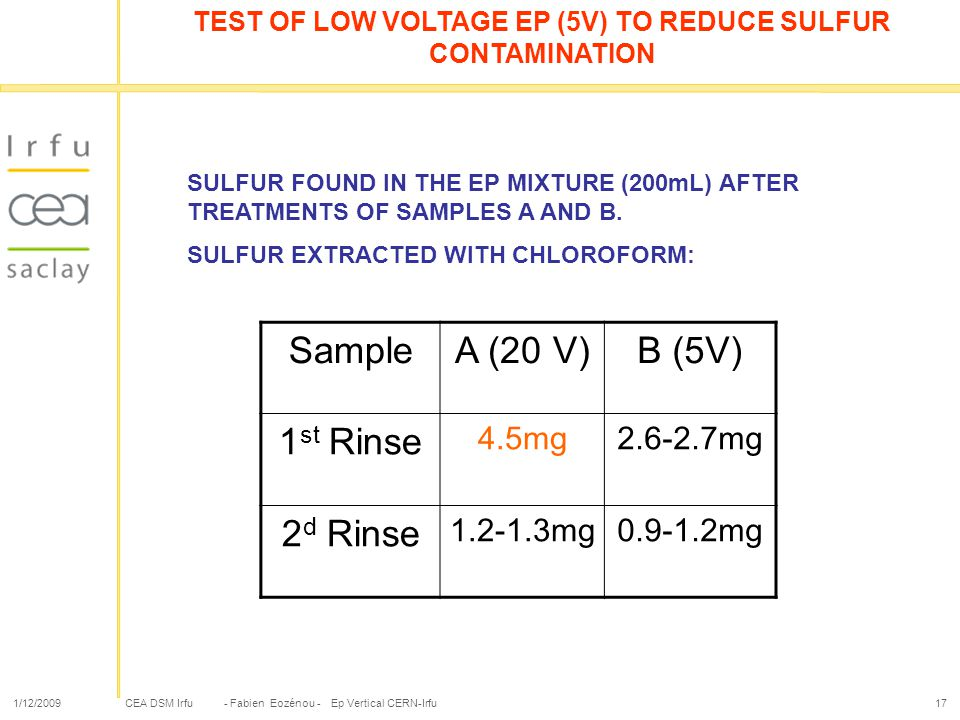 TEST OF LOW VOLTAGE EP (5V) TO REDUCE SULFUR CONTAMINATION