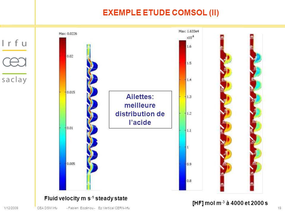 EXEMPLE ETUDE COMSOL (II) Ailettes: meilleure distribution de l'acide