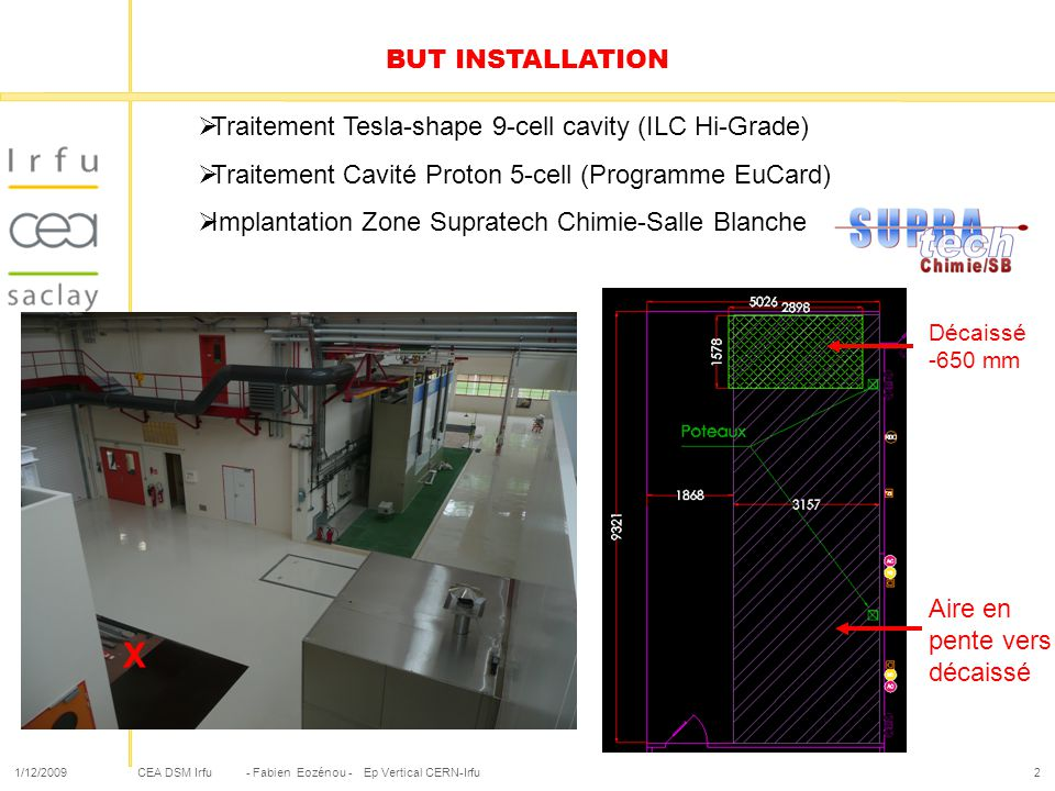 X BUT INSTALLATION Traitement Tesla-shape 9-cell cavity (ILC Hi-Grade)