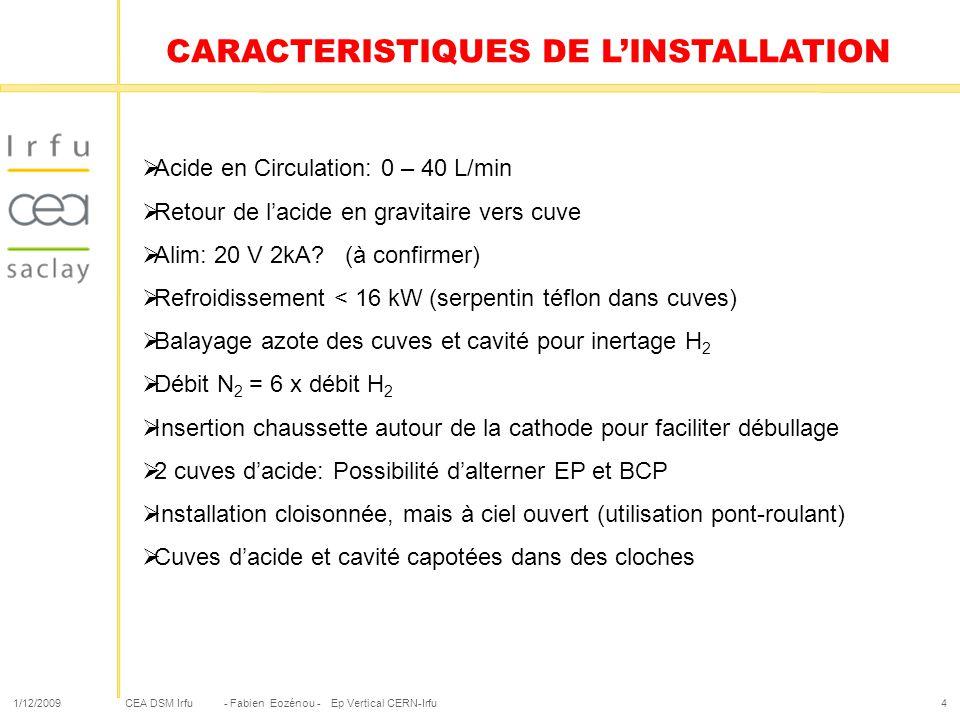 CARACTERISTIQUES DE L'INSTALLATION