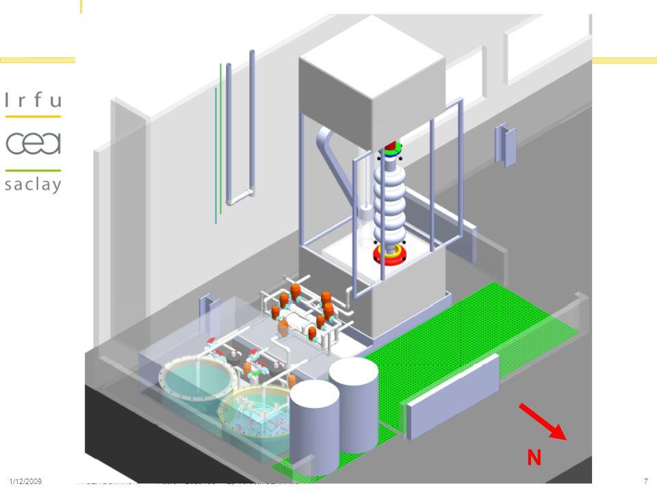 N 1/12/2009 - Fabien Eozénou - Ep Vertical CERN-Irfu