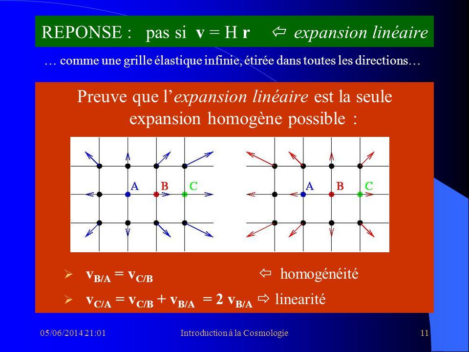 REPONSE : pas si v = H r  expansion linéaire