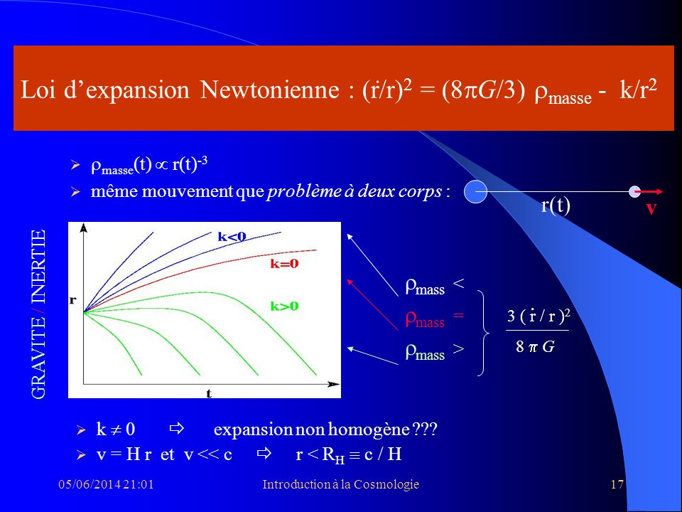 Loi d'expansion Newtonienne : (r/r)2 = (8pG/3) rmasse - k/r2