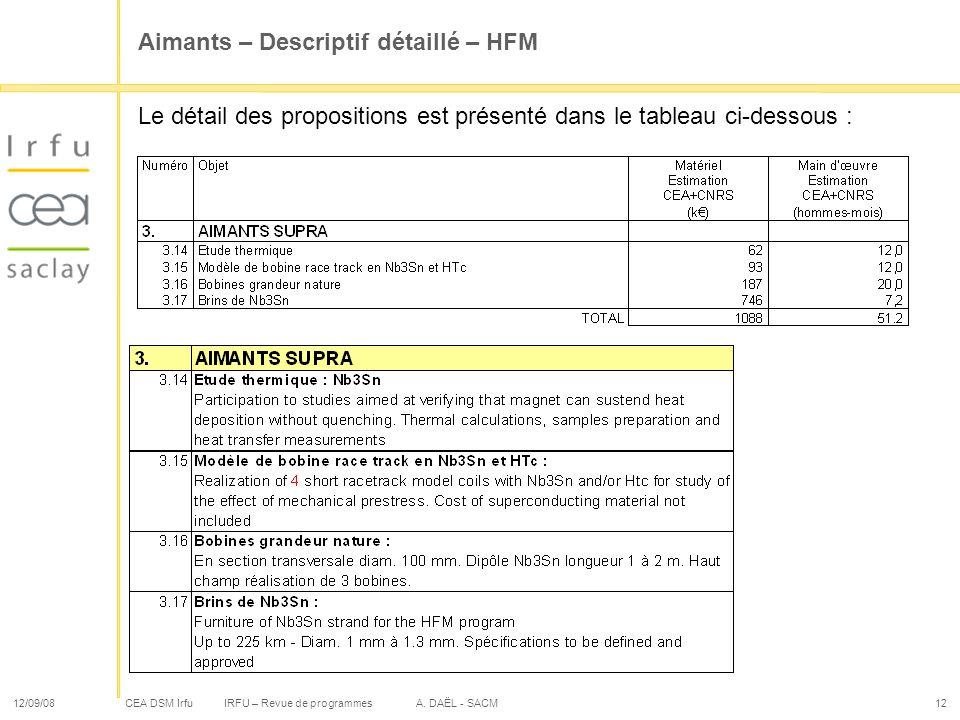 Aimants – Descriptif détaillé – HFM
