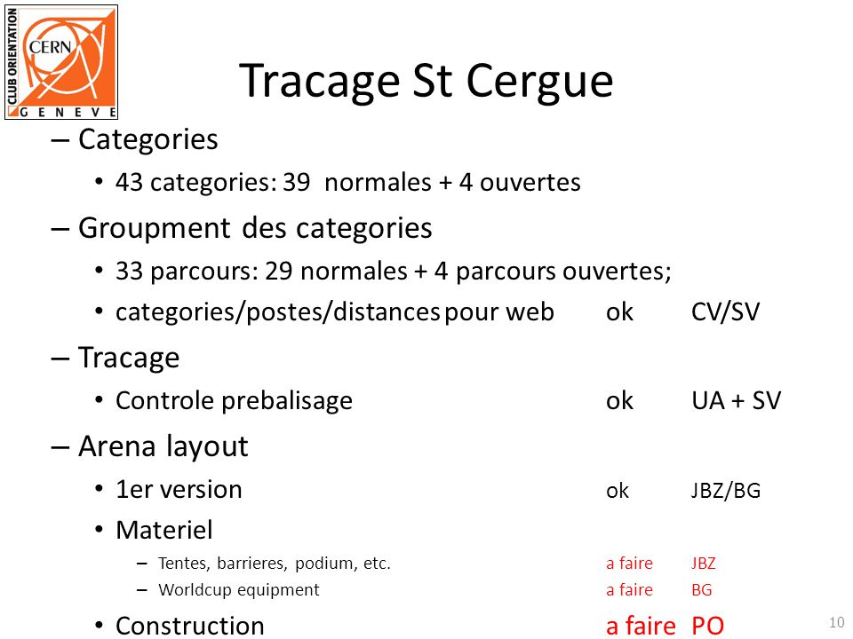 Tracage St Cergue Categories Groupment des categories Tracage