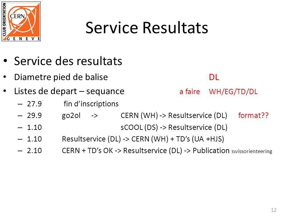 Service Resultats Service des resultats Diametre pied de balise DL