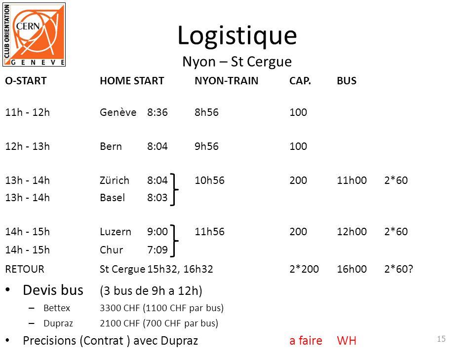 Logistique Nyon – St Cergue