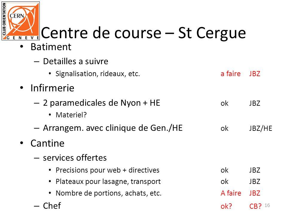 Centre de course – St Cergue
