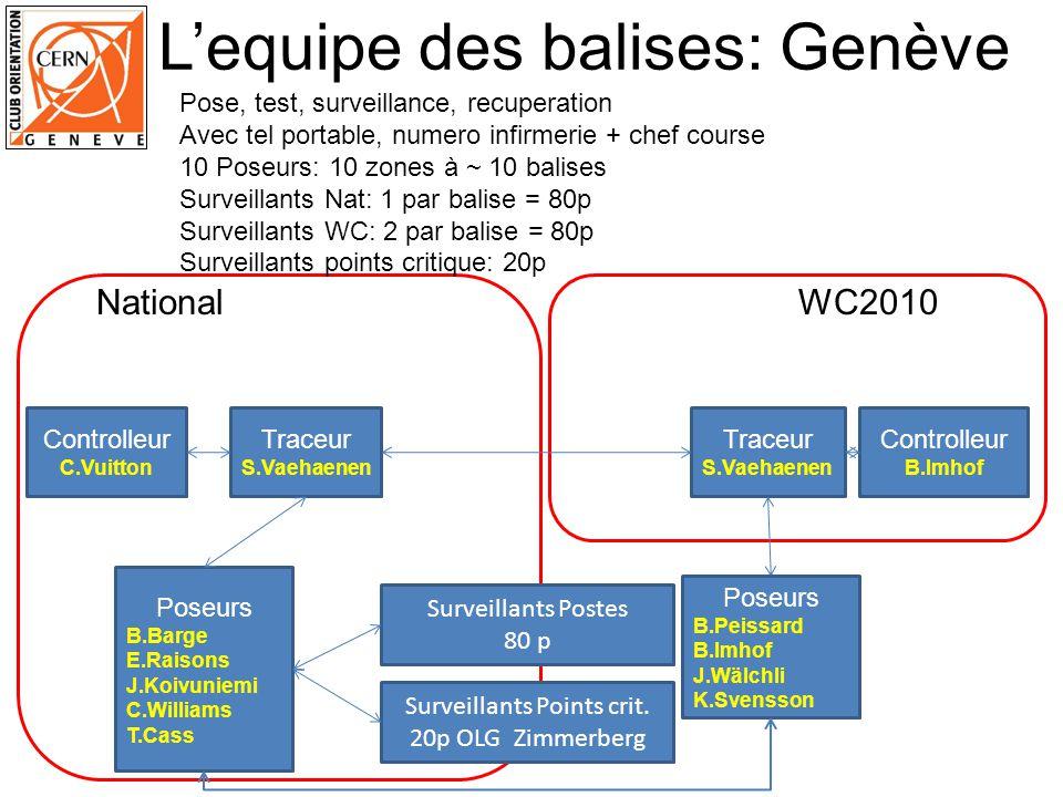 L'equipe des balises: Genève
