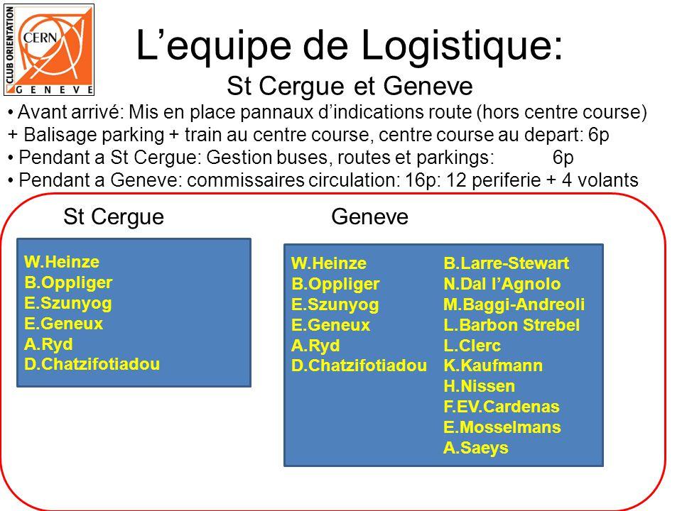 L'equipe de Logistique: St Cergue et Geneve