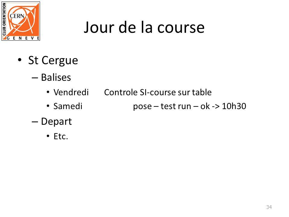 Jour de la course St Cergue Balises Depart