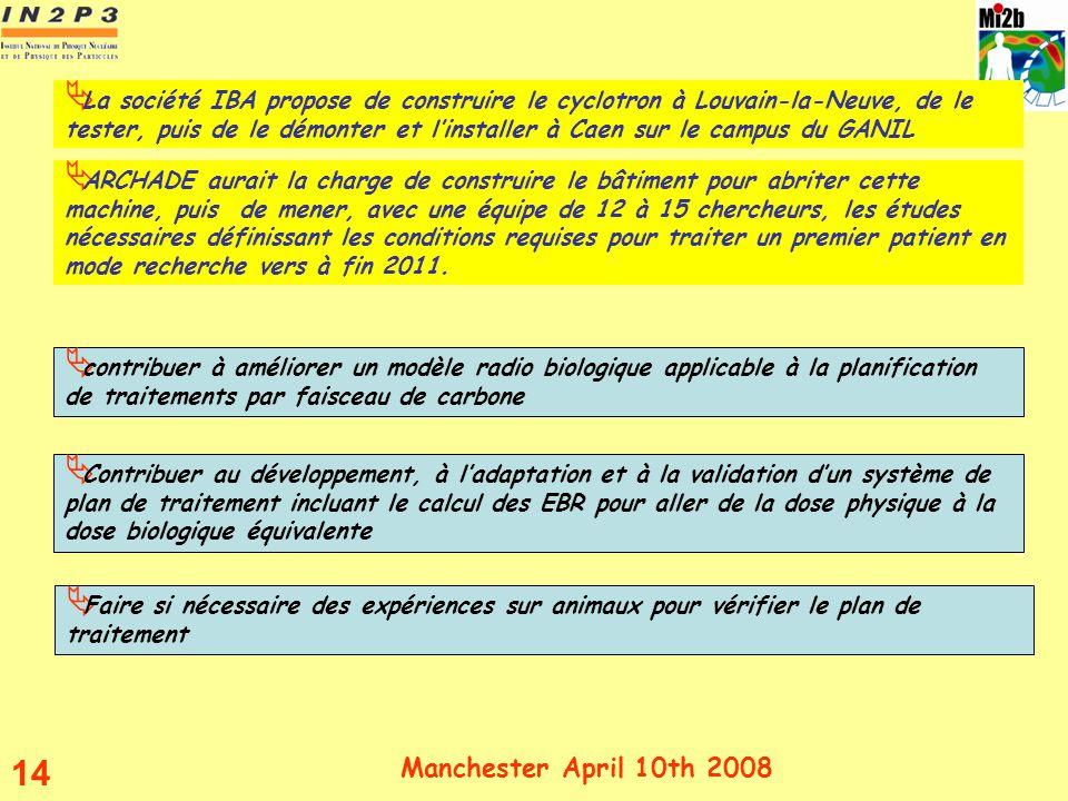 La société IBA propose de construire le cyclotron à Louvain-la-Neuve, de le tester, puis de le démonter et l'installer à Caen sur le campus du GANIL