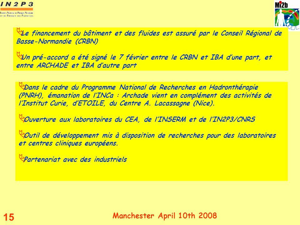 Le financement du bâtiment et des fluides est assuré par le Conseil Régional de Basse-Normandie (CRBN)