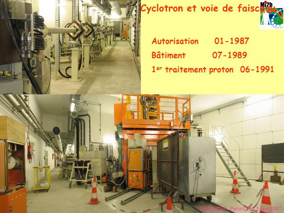 Cyclotron et voie de faisceau