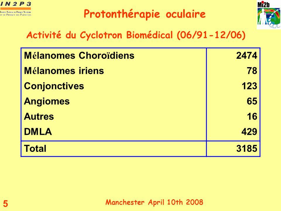 Protonthérapie oculaire Activité du Cyclotron Biomédical (06/91-12/06)