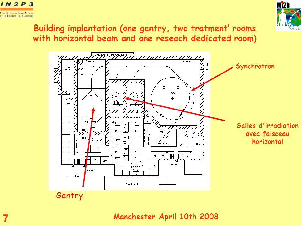 Salles d irradiation avec faisceau horizontal