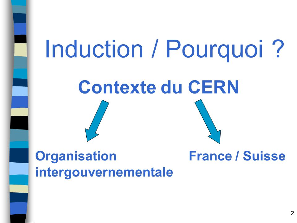 Induction / Pourquoi Contexte du CERN