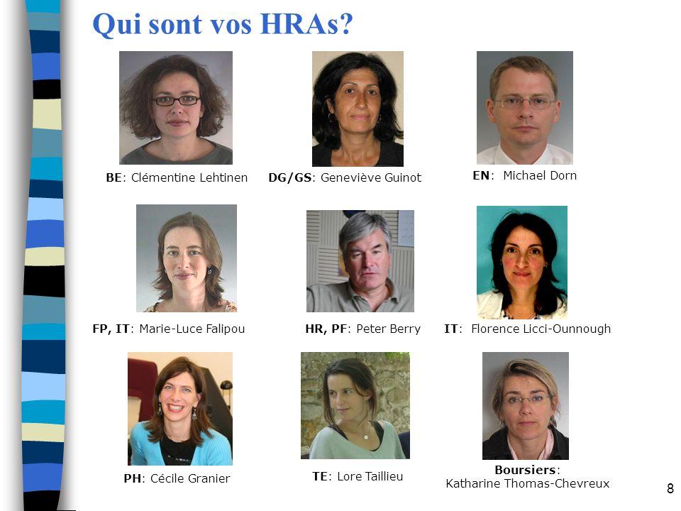 Qui sont vos HRAs BE: Clémentine Lehtinen DG/GS: Geneviève Guinot