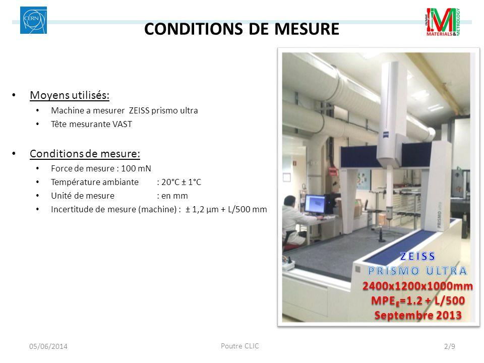 CONDITIONS DE MESURE Moyens utilisés: Conditions de mesure: ZEISS