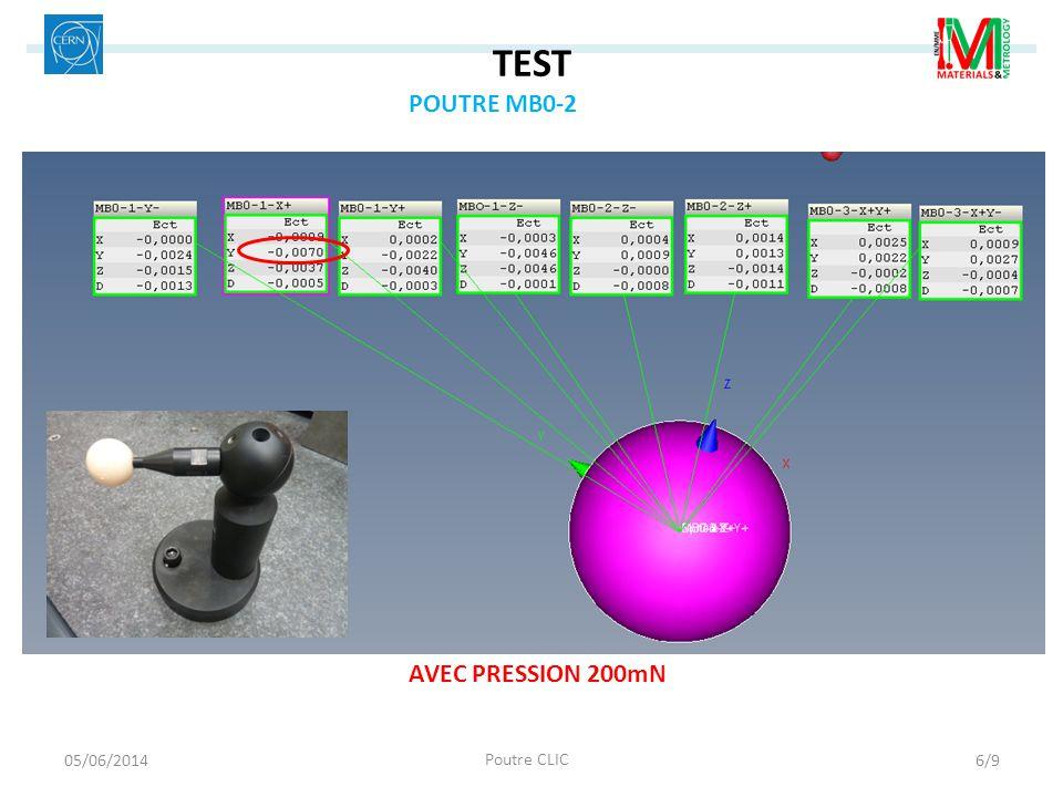 TEST POUTRE MB0-2 AVEC PRESSION 200mN 01/04/2017 Poutre CLIC