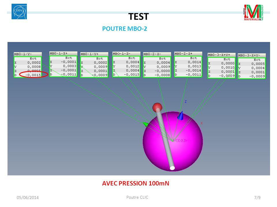 TEST POUTRE MBO-2 AVEC PRESSION 100mN 01/04/2017 Poutre CLIC