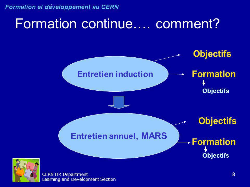 Formation continue…. comment