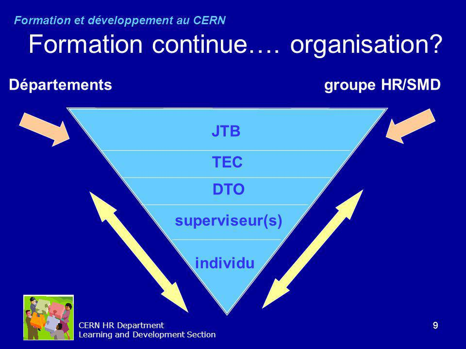 Formation continue…. organisation