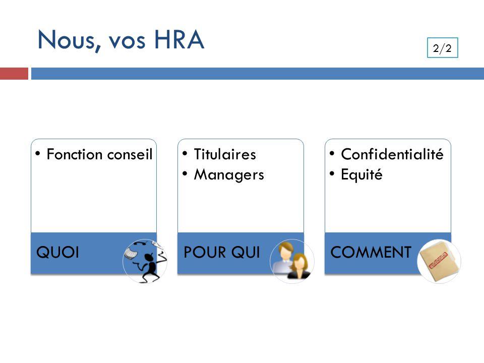 Nous, vos HRA Titulaires Managers 2/2 QUOI Fonction conseil POUR QUI