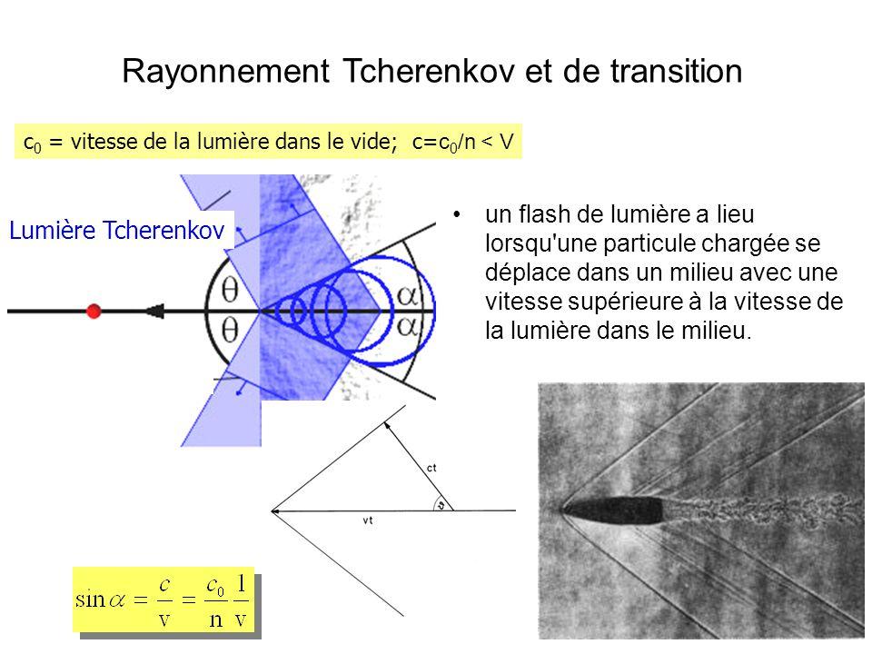 Rayonnement Tcherenkov et de transition